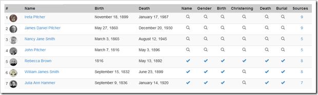 CreateFan.com Source Tracker feature shows missing vital fact sources