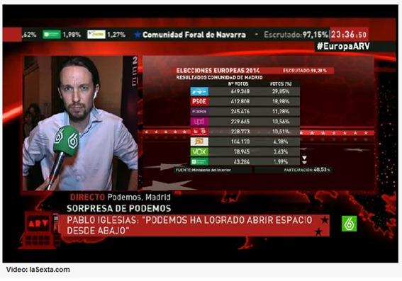 FN eleccions europèas 2014 Podemos