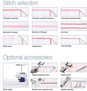 stitch overclock
