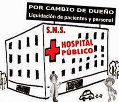 Privatización Sanidad