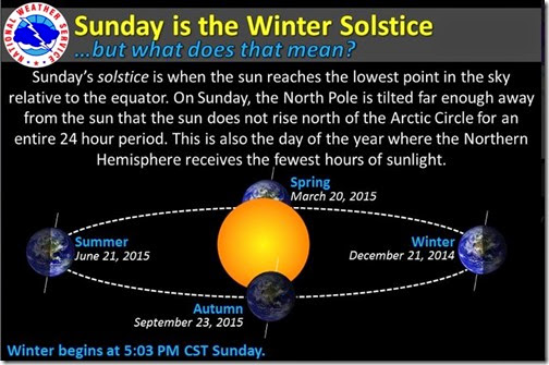 12-21-solsticejpg-d5b642387244ece4