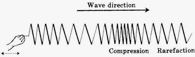 Waves and Sound ]_Page_073_Image_0002