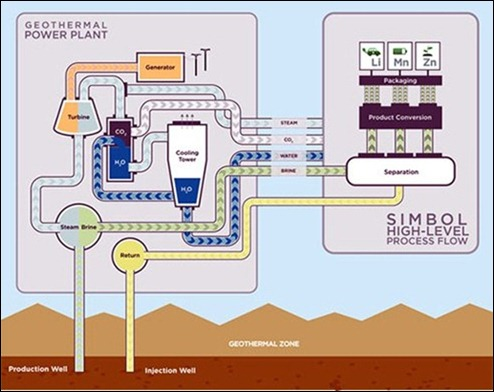 Geothermal-Power-Plants