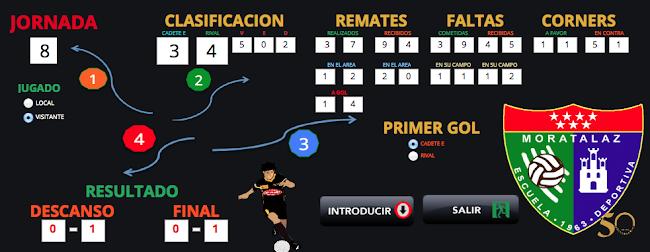 Estadisticas partido jornada 8 _VS AD Nueva Castilla.png