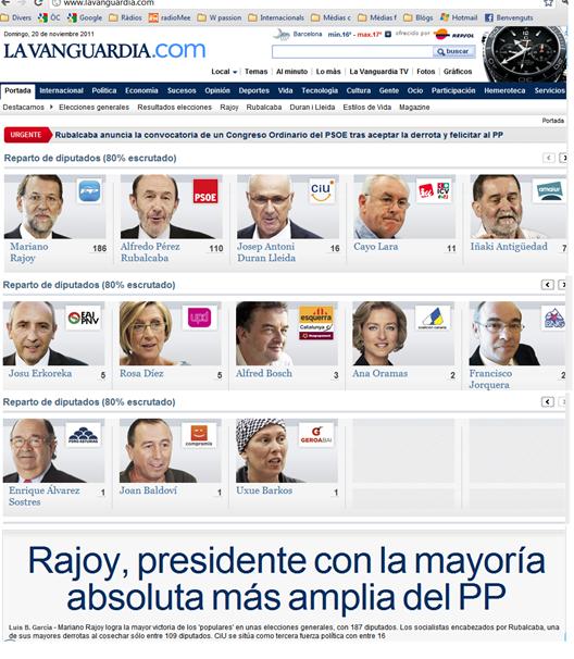 eleccions del 20M en Espanha LaVanguardia