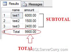 sql server total subtotal
