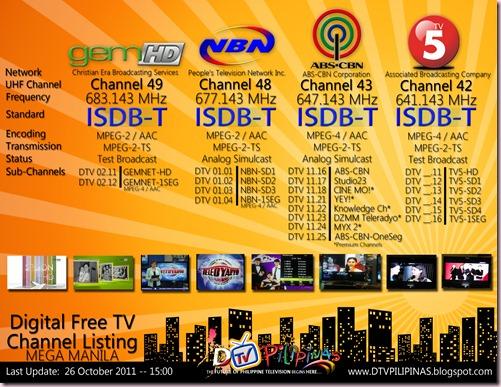 DTV Status 4