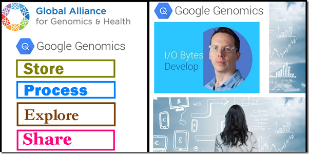 googlegenomics