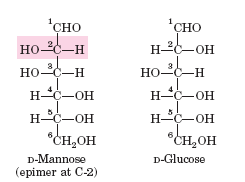 Epimers- D-mannose and D-glucose