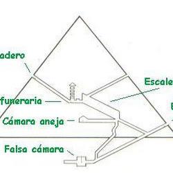 09 - Seccion de una piramide clasica