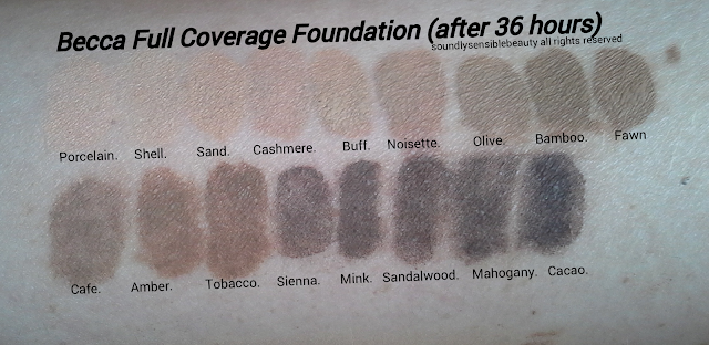 Becca Full Cover Foundation Swatches of Shades