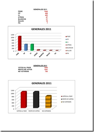 datos_ultimas_elecciones_Página_1