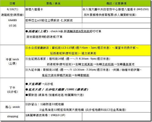 香港自由行DAY1行程表(上)
