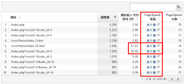 PageSpeed 建議.png