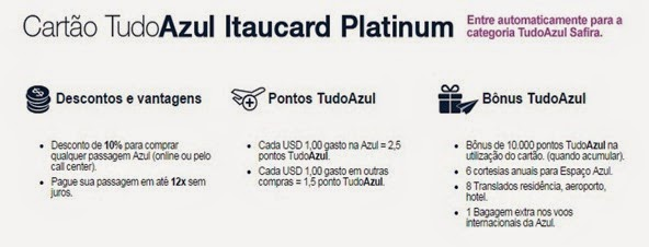beneficios-requisitos-cartao-tudoazul-platinum-itaucard-www.meuscartoes.com