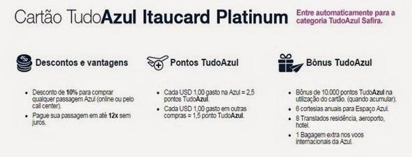 beneficios-requisitos-cartao-tudoazul-platinum-itaucard-www.meuscartoes.com