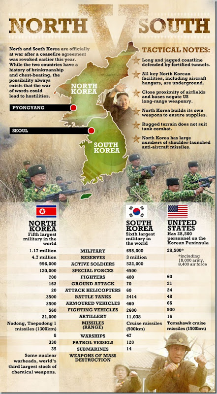 infographic-north-korea