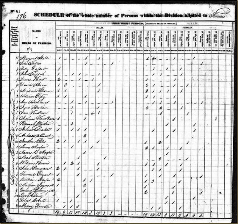 James Harper 1794-1839 1830 US FederalCensusSymmestwp,Hamilton,OH