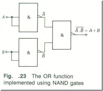 Design Of Combination Logic Circuit7_03