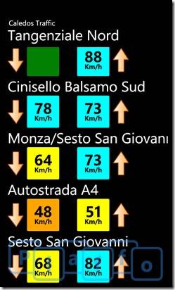 caledos traffic italiauk