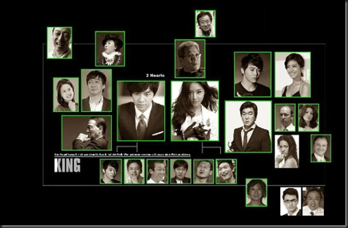 The-King-Cast-Board