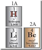 periodic_table2