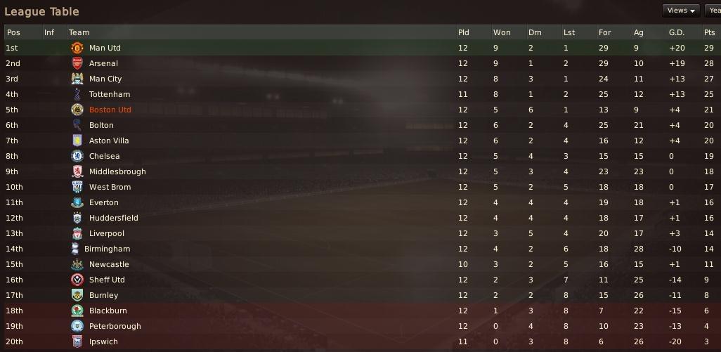 [League-table3.jpg]
