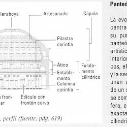 950 Panteón (esquema).jpg
