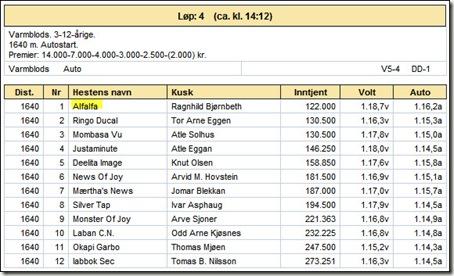 2011-startliste-6sept
