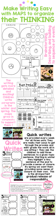 Make writing easy with maps to organize thier thinking