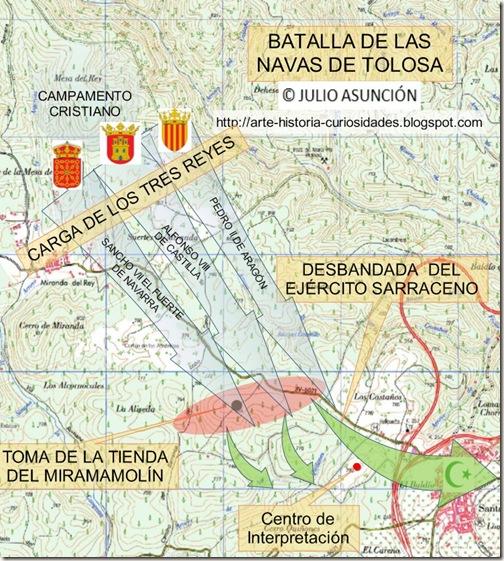 Mapa batalla de las Navas - desarrollo de la batalla 2
