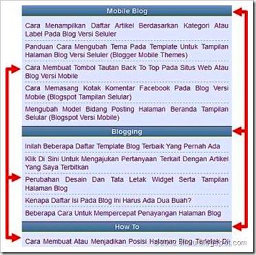 Weblog Cara Membuat Bingkai Daftar Artikel Terkini Pada Blog
