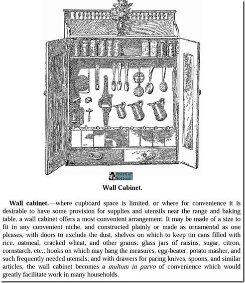 wallcabinet