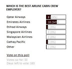 best cabin crew