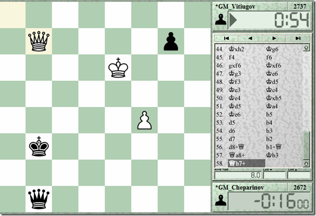 Cheparinov vs Vitiugov, Gibraltar Chess 2014