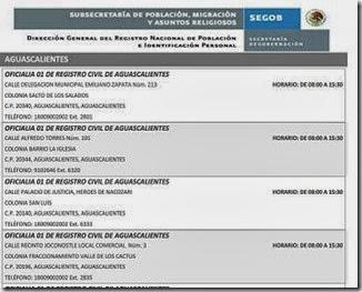 directorio de modulos tramitar curp rapido el tramite EN OFICINAS DEL GOBIERNO GRATIS en estados unidos
