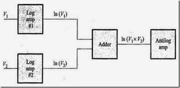 operational amplifiers part3