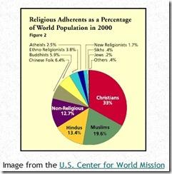 WorldFaith