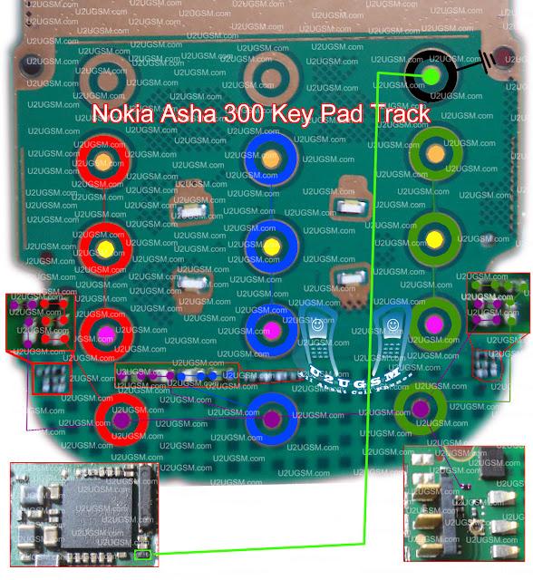 Nokia 101 Keypad Solution