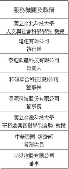 螢幕截圖 2014-07-21 10.35.34