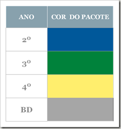 proalfacor