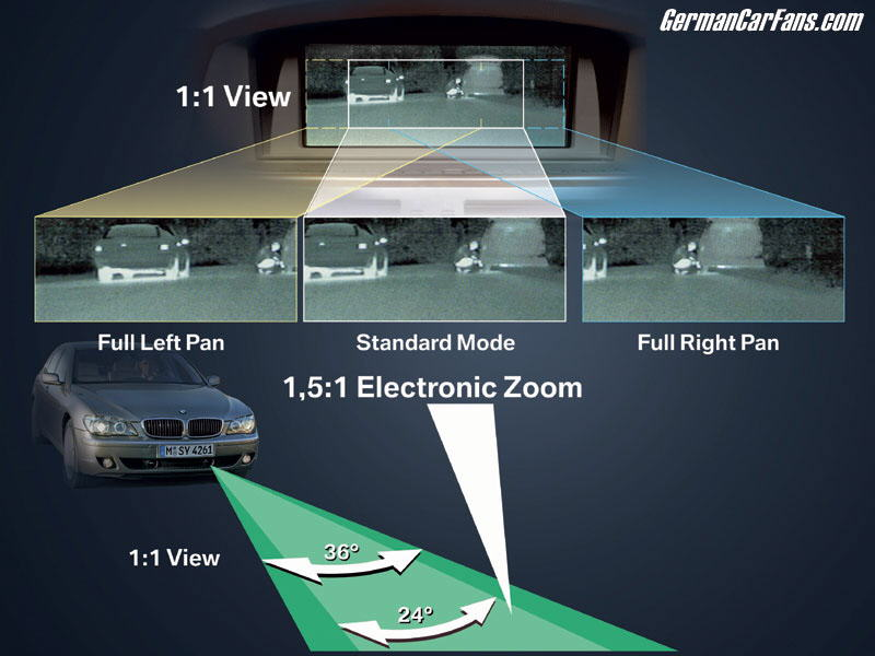 German Technology: Kereta BMW 'Night Vision'.