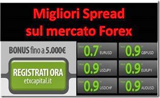 etx spread forex migliori