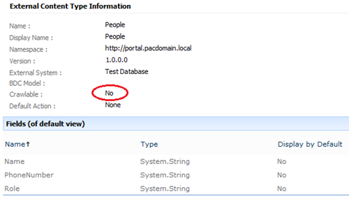 enable search on an external content type in sharepoint