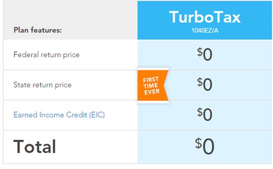 turbotax tax help