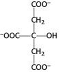 Bio Gallery: Citrate Structure