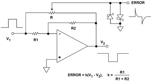 "Measuring settling time using a ""false summing node"""