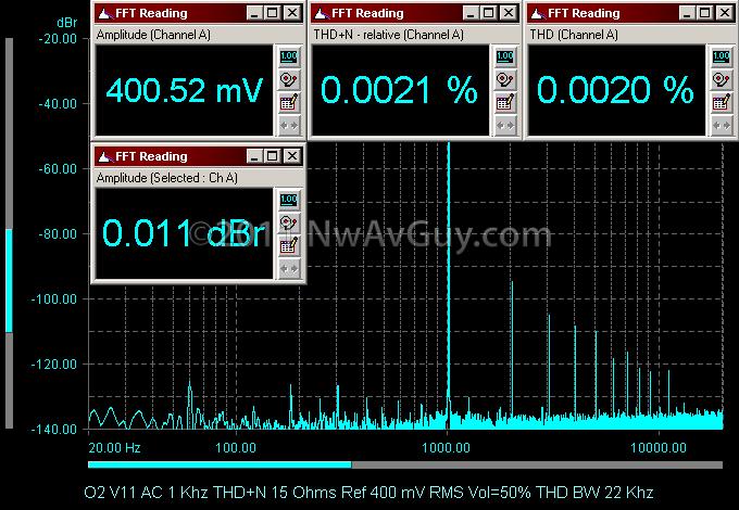 O2 V11 AC 1 Khz THD N 15 Ohms Ref 400 mV RMS Vol=50% THD BW 22 Khz