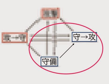 トランジション理論1 001 11