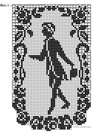 Free Filet Crochet Patterns - LoveToKnow: Answers for Women on